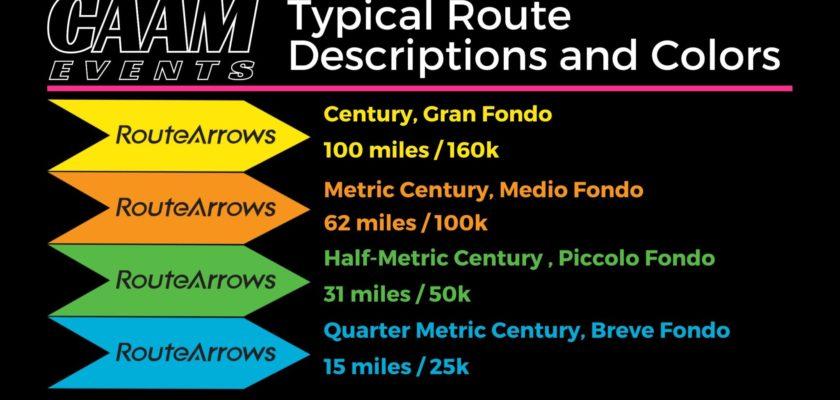 Route Description Confusion